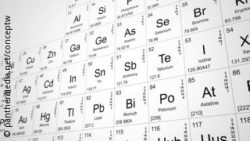 Photo: Periodic table, radioactive elements foregrounded