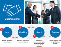 Image: Icon and foto with shaking hands, spherical model